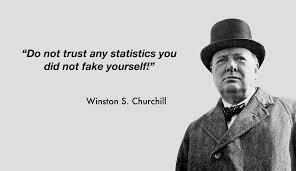 Citazione di Winston Churchill sui dati statistici